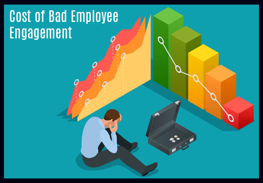 What is the Cost of Bad Employee Engagement?