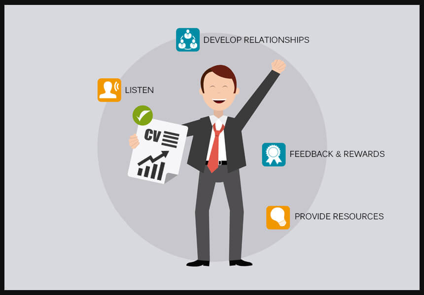 What is the Impact of Employee Engagement on Productivity?