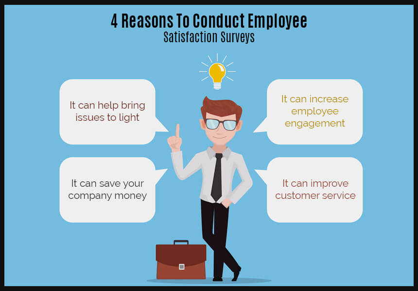 4 Reasons To Conduct Employee Satisfaction Surveys