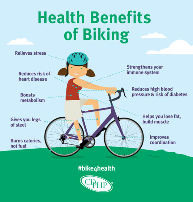 Health-benefits-of-biking