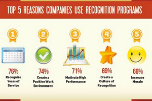 5-reasons-use-recognition-program