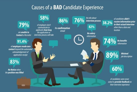 bad-candidate-experience