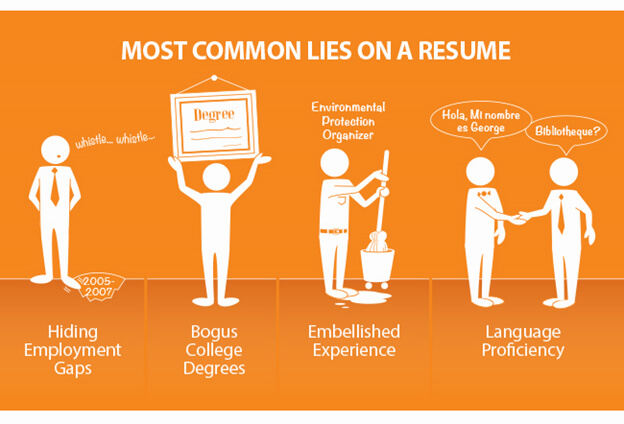 most-common-lies-on-resume