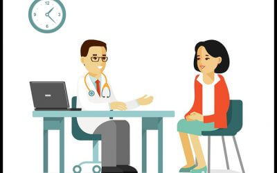 Employer Health Trends to Follow